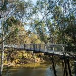 Panorama to illustrate dating in shepparton